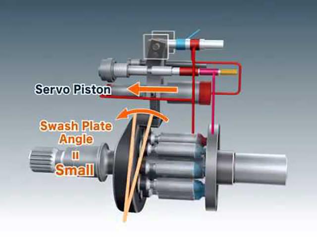Bơm điện thủy lực là gì